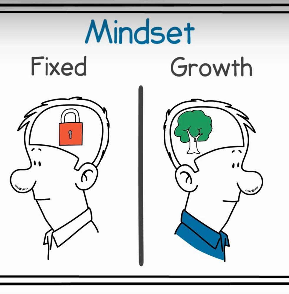Brain Friendly Leadership - Supporting Development